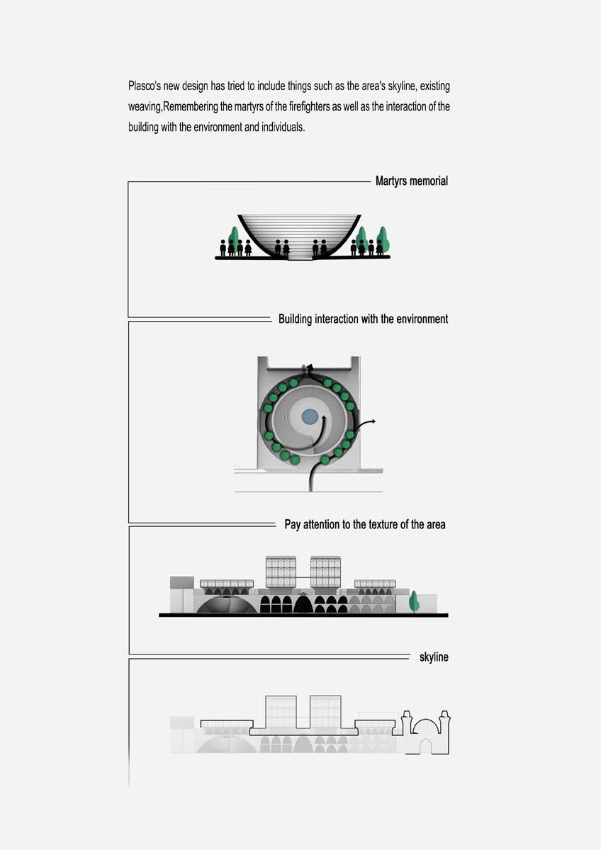 مسابقه طراحی ساختمان پلاسکو