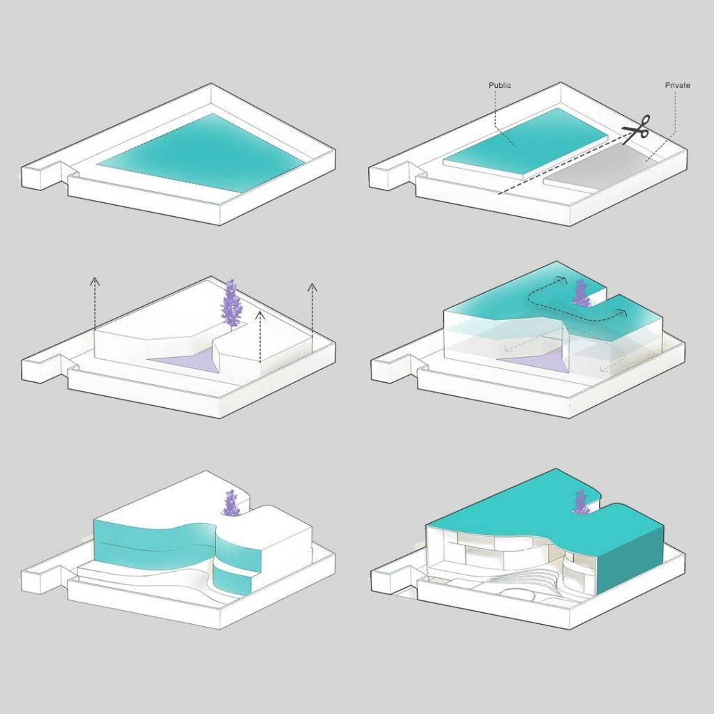 طراحی ویلا شماره 13