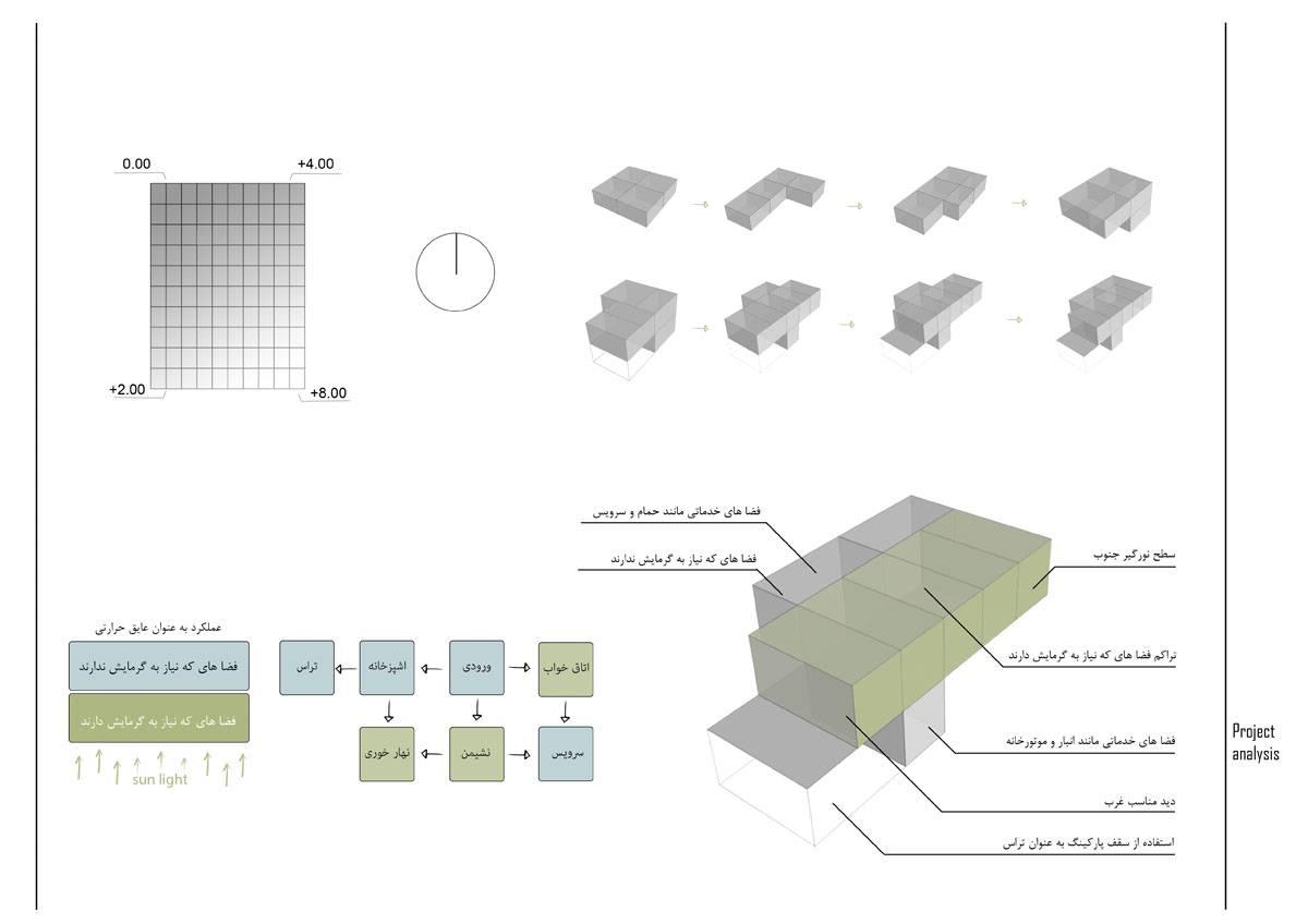 طراحی ویلا دماوند