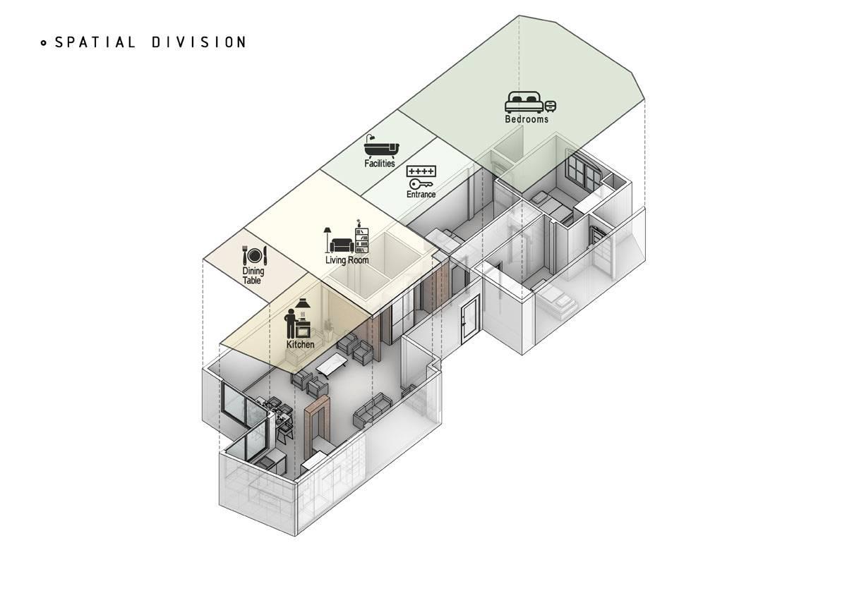 بازسازی خانه سه نسل